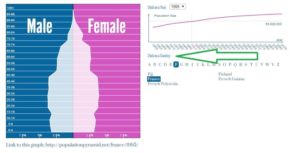 Kenya population pyramid