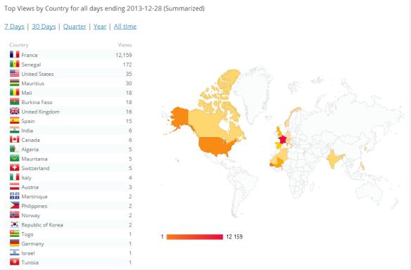 blog stats 28 12 2013