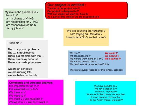 Project Review N°2 ETLV Language elements