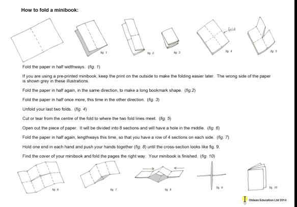 minibook-folding