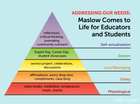 maslow for teachers